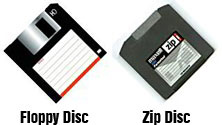 floppy zip disc transfer